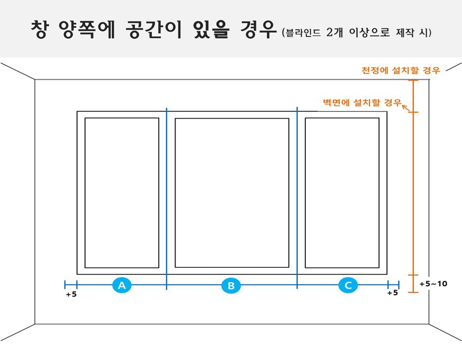 3양쪽 공간있을경우(2개이상).png